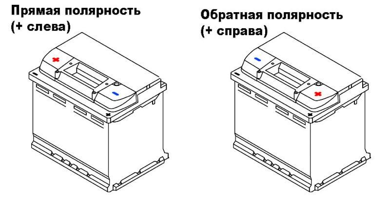Купить аккумуляторы в Волгограде