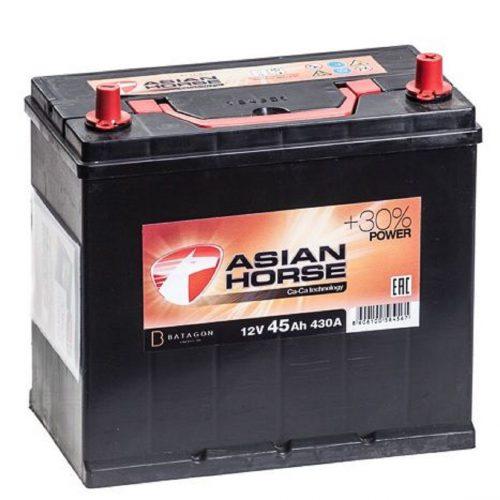 45.0 азия