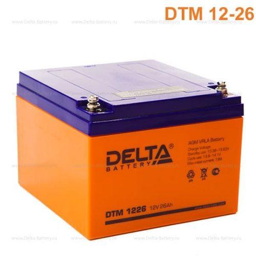 delta_dtm_1226